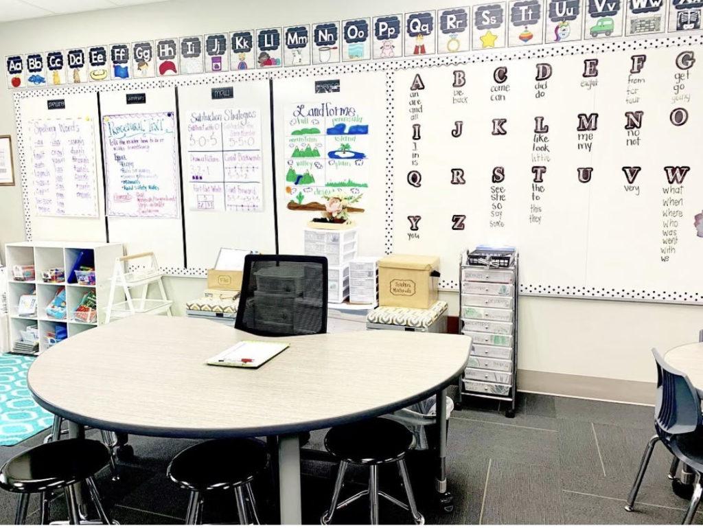Farmhouse Shiplap Classroom Decor Ideas Happy Days In First Grade